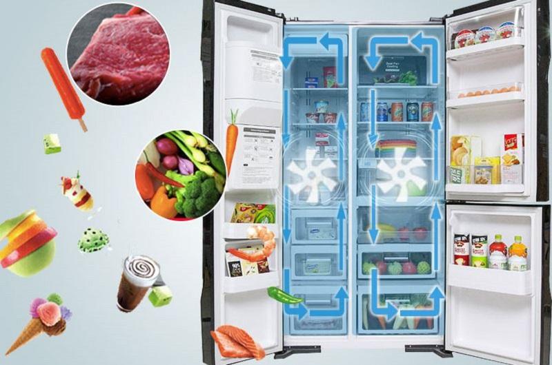 Tìm hiểu về dòng tủ lạnh side by side đắt tiền? Ảnh 3
